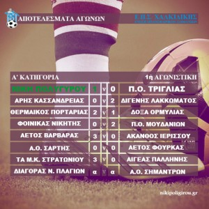graphic-scores-table-1ή αγωνιστική