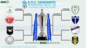 cup diagramm 2015-16